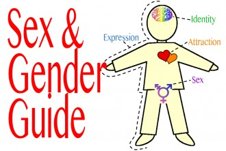 Gender Guide Person